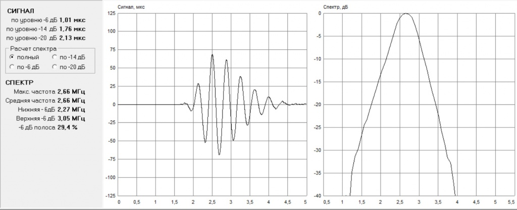 AN2565-spectr1.jpg