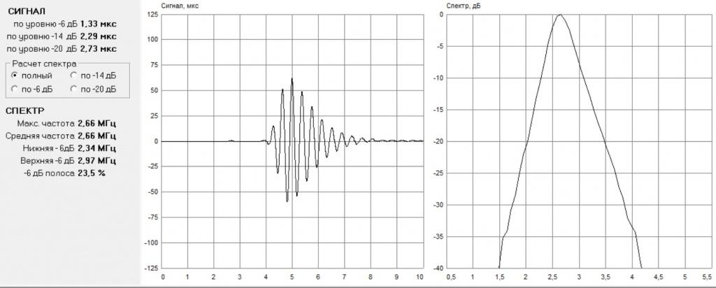 AM2565-spectr.jpg