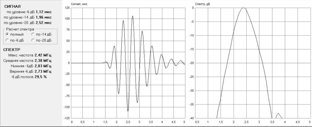 AN2565-spectr.jpg