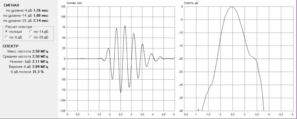 ADL2565 spectr.jpg